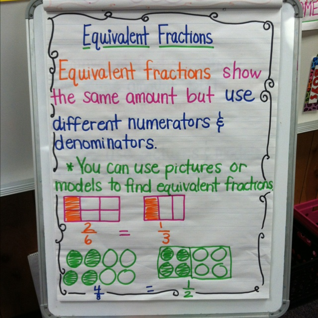 write two equivalent fractions Plan your lesson in math and fractions with helpful tips from teachers like you swbat write equivalent fractions and find the greatest common factor in order to.